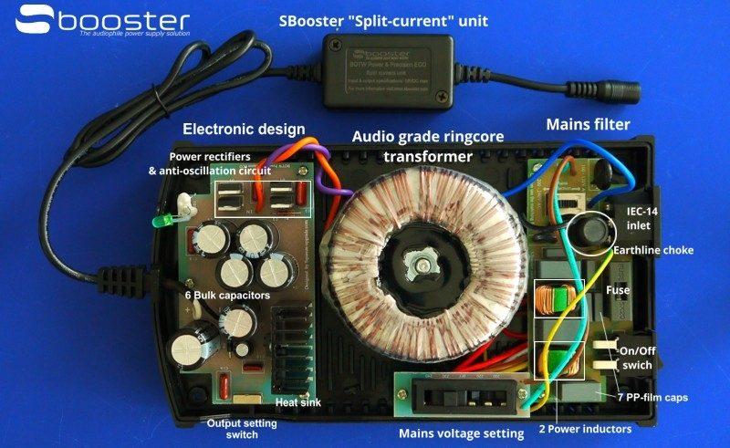 Sbooster-1